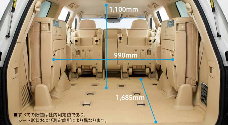toyota-a-minor-change-toyota-safety-sense-p-first-adopted-land-cruiser20150817-5