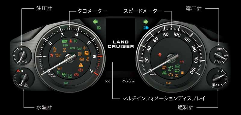 toyota-a-minor-change-toyota-safety-sense-p-first-adopted-land-cruiser20150817-6