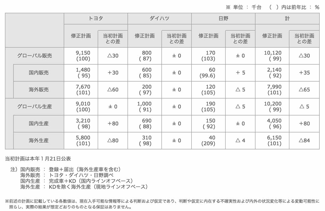 toyota-calendar-year-of-sales-in-2015-announced-the-production-plan20150808-1