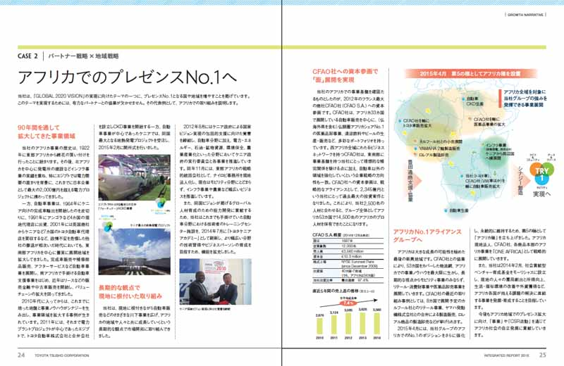 toyota-tsusho-and-issue-an-integrated-report-annual-report20150815-4