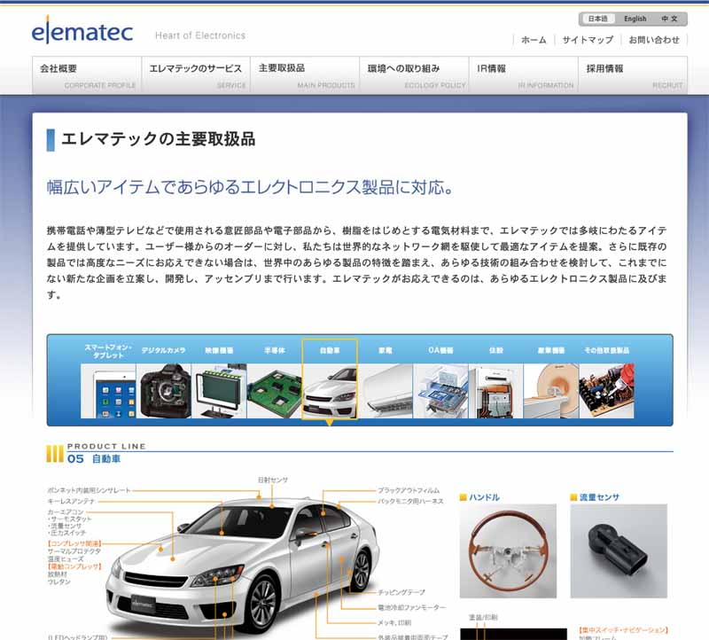 toyota-tsusho-the-acquisition-of-shares-erematekku-co-ltd-20150813-1