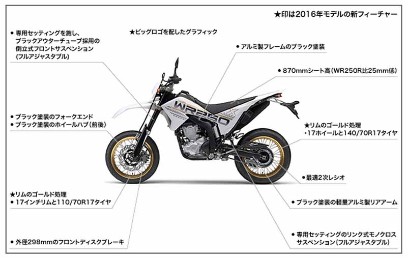 wr250r-wr250x-2016-model-launch-of-some-uplifting-graphic-logo20150805-3