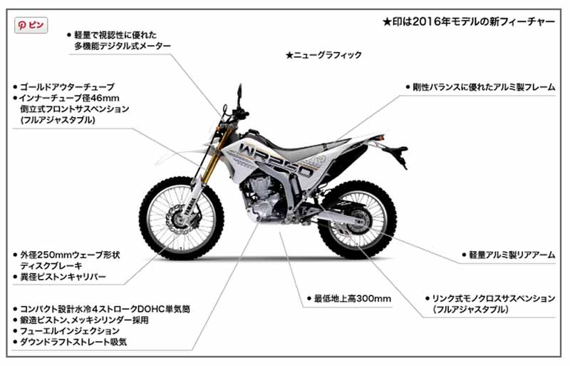 wr250r-wr250x-2016-model-launch-of-some-uplifting-graphic-logo20150805-5