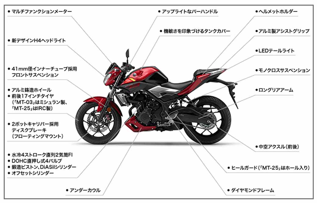 yamaha-lightweight-and-compact-new-mt-series-mt-03-mt-25-released20150826-7