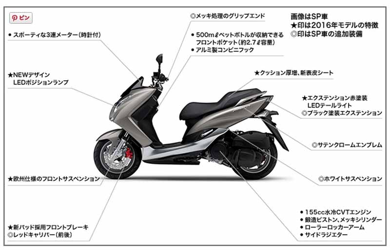 yamaha-sp-and-the-60th-anniversary-of-color-appearance-of-two-tone-paint-in-majesty-s-xc15520150805-3