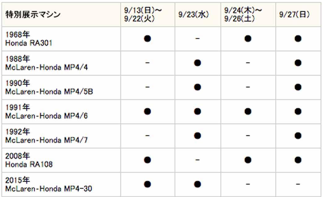 f1nipponguranpuri-public-viewing-in-aoyama-honda-·-f1-machine-special-exhibition20150913-1