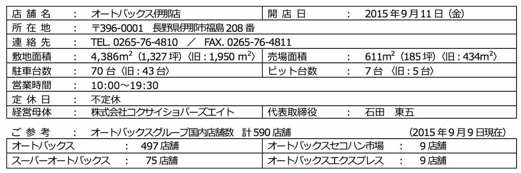autobacs-ina-store-ina-city-nagano-prefecture-transfer-open20150911-1