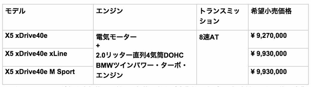 bmw-x5-plug-in-hybrid-bmw-x5-xdrive40e-announcement20150908-12