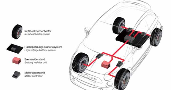 brembo-the-proposed-new-system-with-the-in-wheel-motor-technology-in-iaa201520150923-3