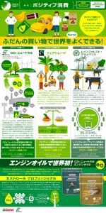 castrol-positive-consumption-publish-info-graphics-vol-1-20150913-4