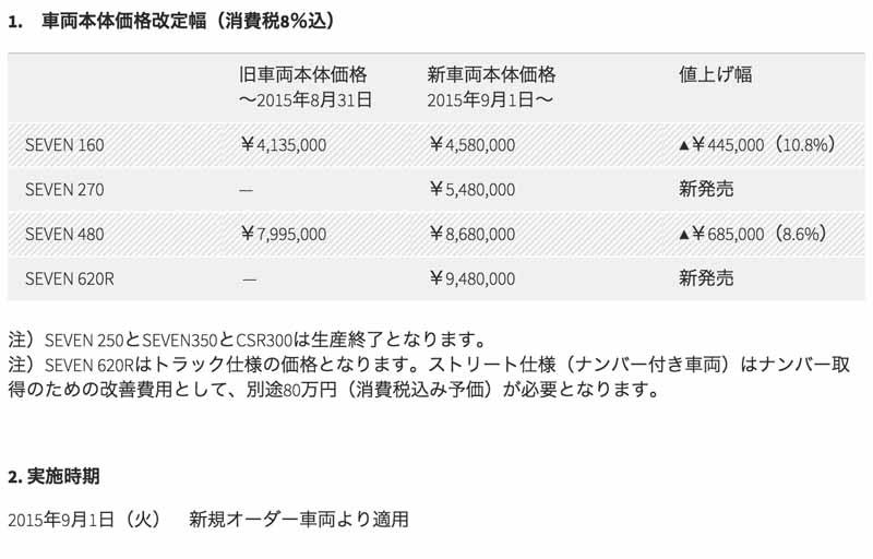 caterham-cars-japan-vehicle-base-price-revision20150904-1