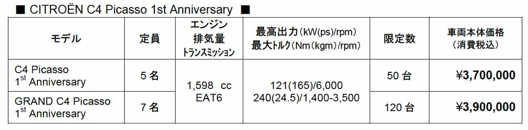 citroen-c4-picasso-1st-anniversary-are-limited-release2015093011