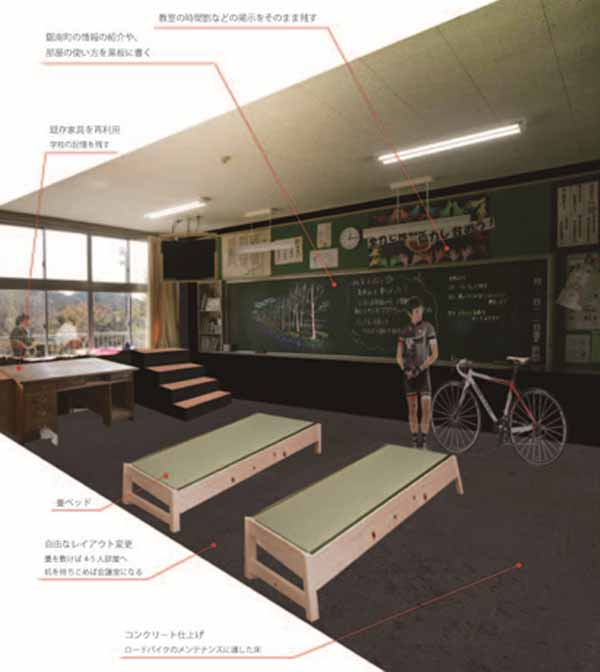 closed-school-is-to-base-to-foster-exchanges-of-rural-and-urban-road-station-yasuda-elementary-school-opened-december-1120150922-8