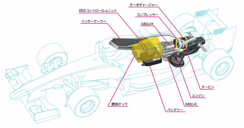 f1-suzuka-free-practice-the-first-day-honda-camp-12th-and-17th-fastest20150925-6