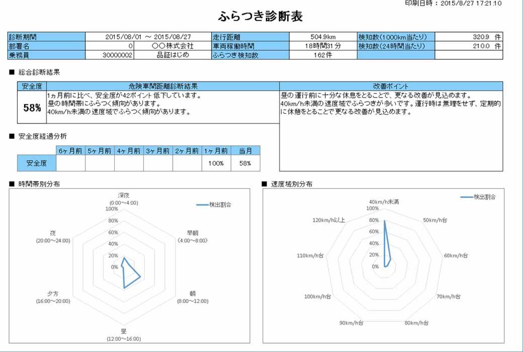 fujitsu-ten-drive-recorder-g500-series-sale-for-business20150917-3