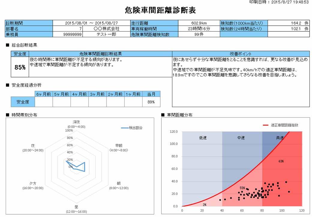 fujitsu-ten-drive-recorder-g500-series-sale-for-business20150917-6