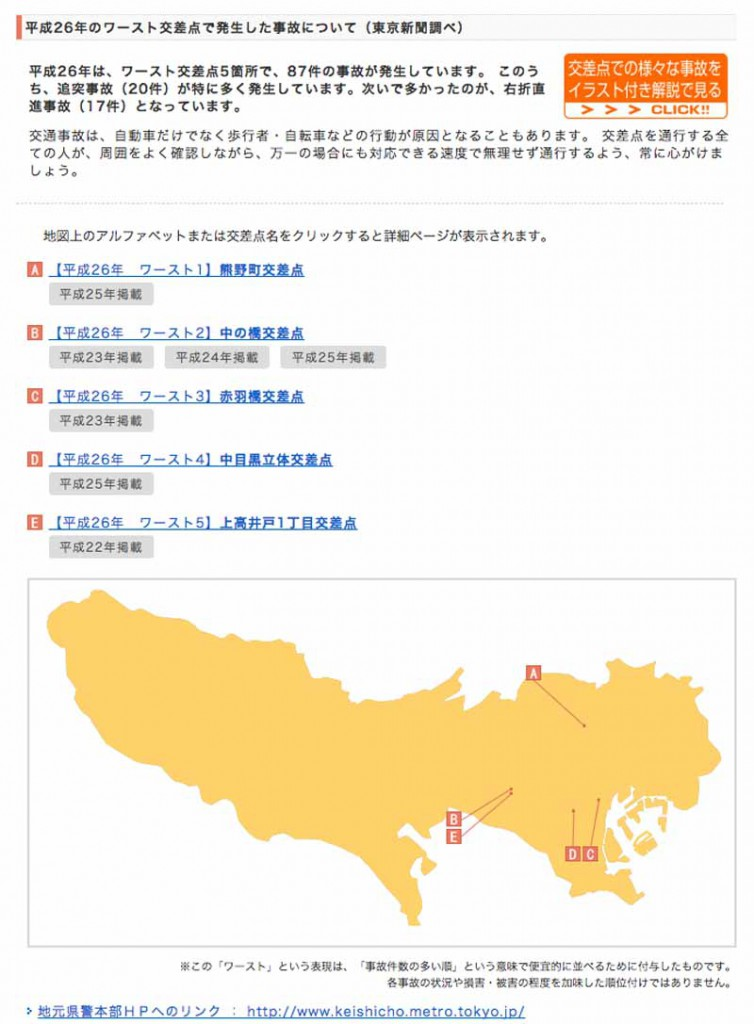 general-insurance-association-of-japan-announced-a-traffic-accident-prone-intersection-worst-5-20150913-4