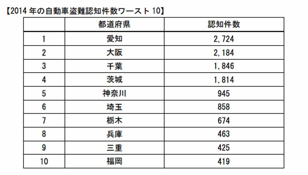 general-insurance-association-of-japan-october-7-of-the-theft-prevention-day-to-carry-out-street-activity20150917-2