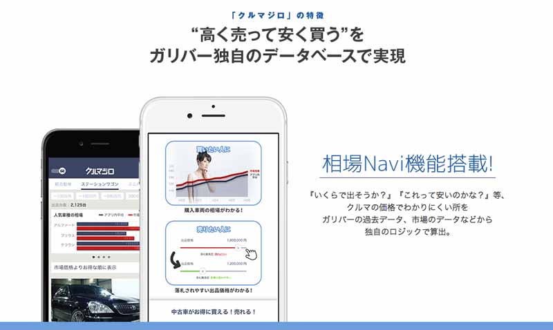 gulliver-person-to-person-car-buying-and-selling-app-kurumajiro-release20150922-1