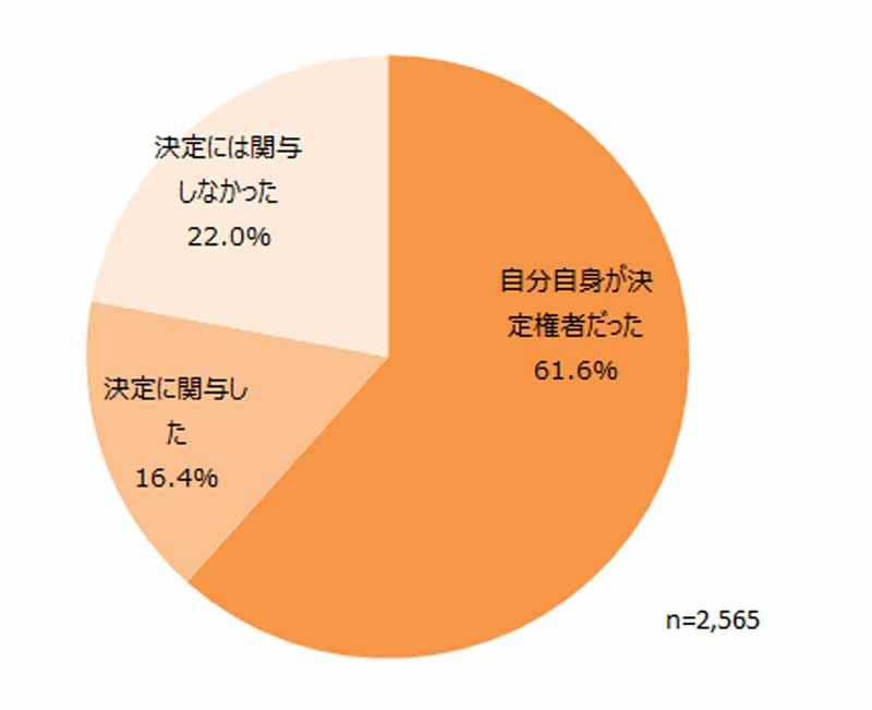 japan-management-association-research-institute-survey-on-studless-tire20150914-3