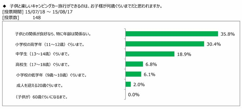 japan-rv-association-the-survey-presentation-on-how-to-enjoy-camper-travel-with-children-and-grandchildren20150908-4