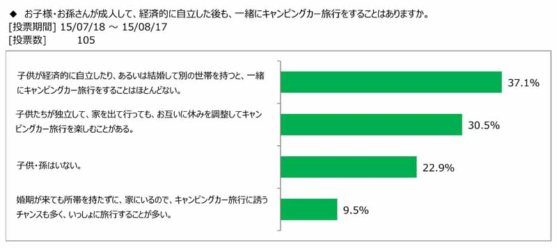 japan-rv-association-the-survey-presentation-on-how-to-enjoy-camper-travel-with-children-and-grandchildren20150908-5