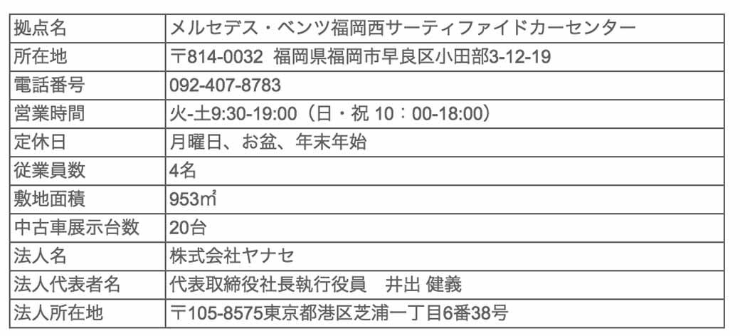 mercedes-benz-certified-pre-owned-car-base-fukuoka-west-certified-car-center-open20150905-4