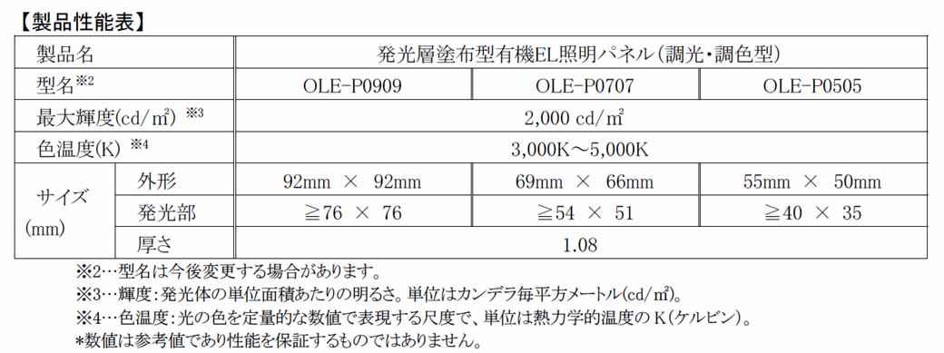 mitsubishi-chemical-and-pioneer-developed-the-dimming-toning-type-panel-of-low-cost-type-organic-el-lighting20150901-2