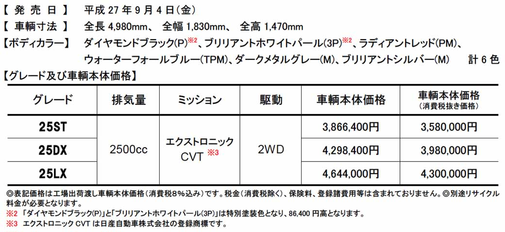 mitsuoka-new-galue-94-release20150903-1