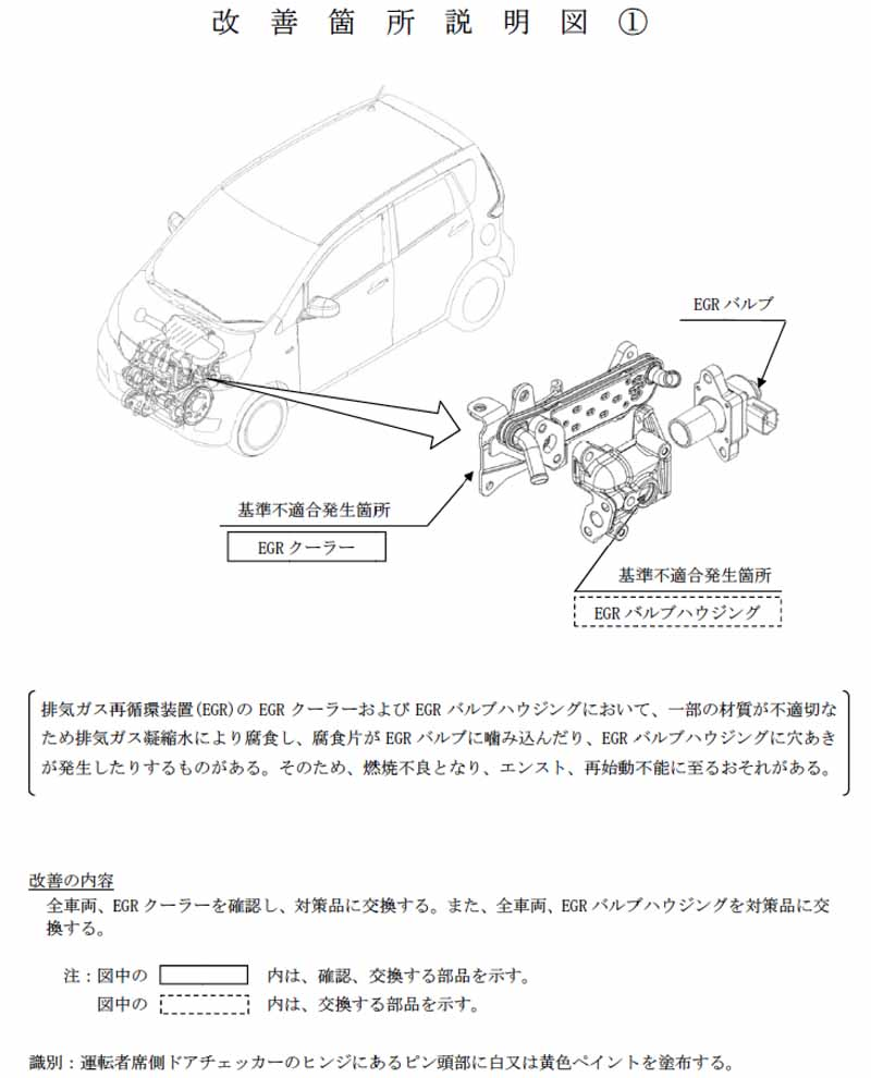 notification-of-mitsubishi-ek-other-recall20150903-3