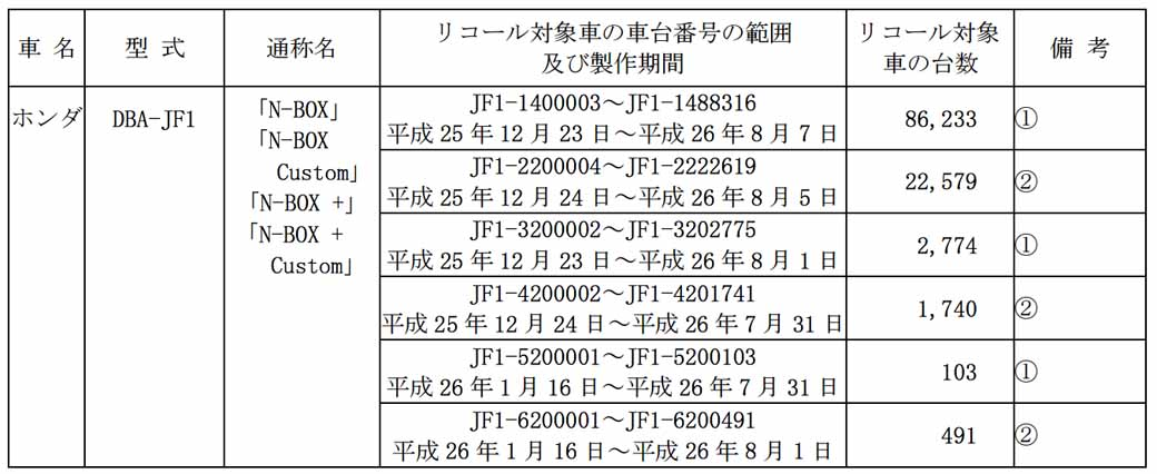 notification-of-the-honda-n-box-other-recall20150903-1