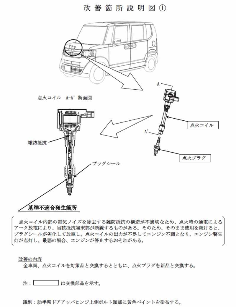 notification-of-the-honda-n-box-other-recall20150903-3