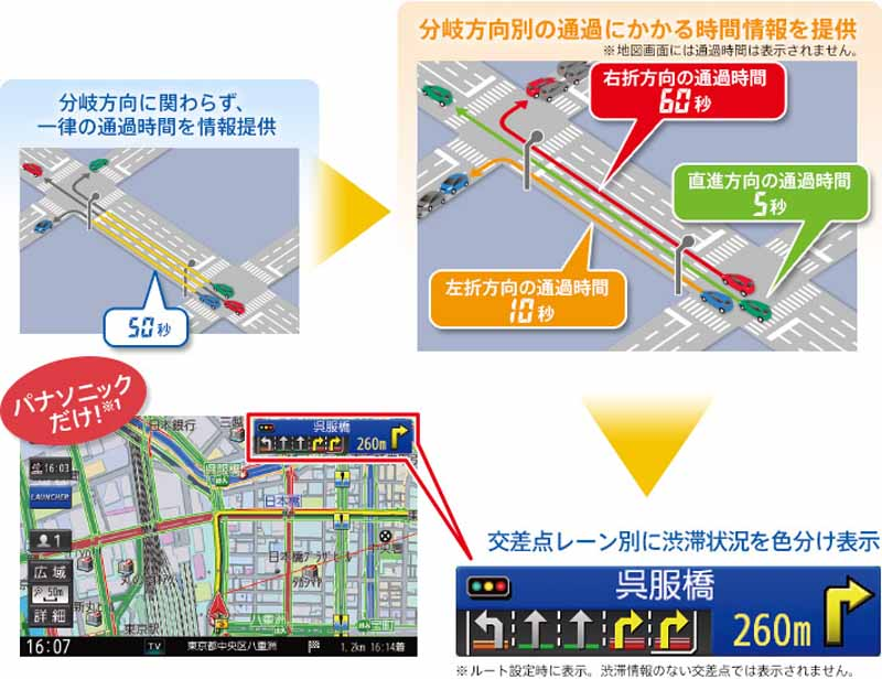 panasonic-sd-navigation-system-of-suiteruto-guide-mounted-strada-miyu-navi-sale20150904-3