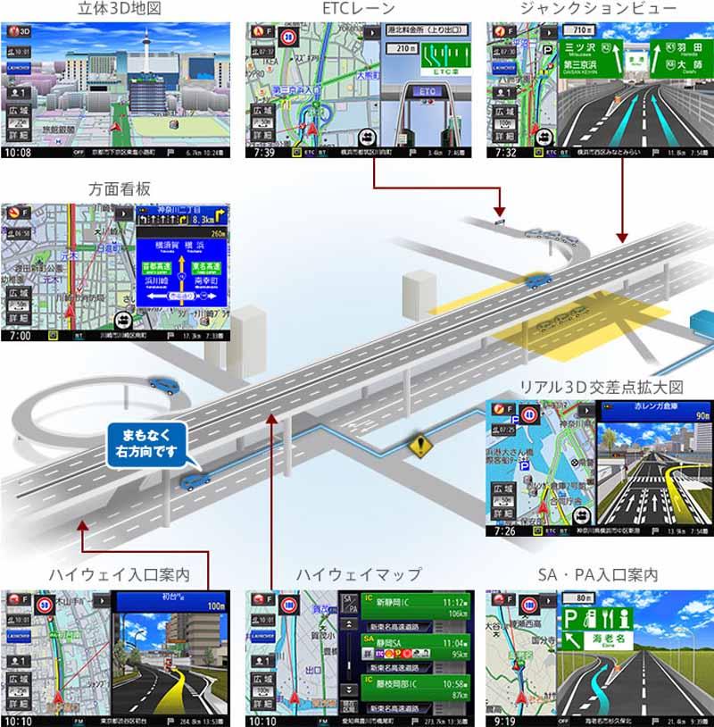 panasonic-sd-navigation-system-of-suiteruto-guide-mounted-strada-miyu-navi-sale20150904-4