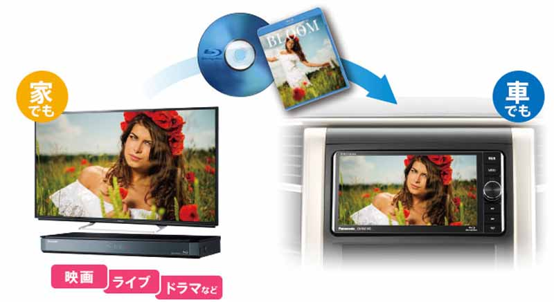 panasonic-sd-navigation-system-of-suiteruto-guide-mounted-strada-miyu-navi-sale20150904-5