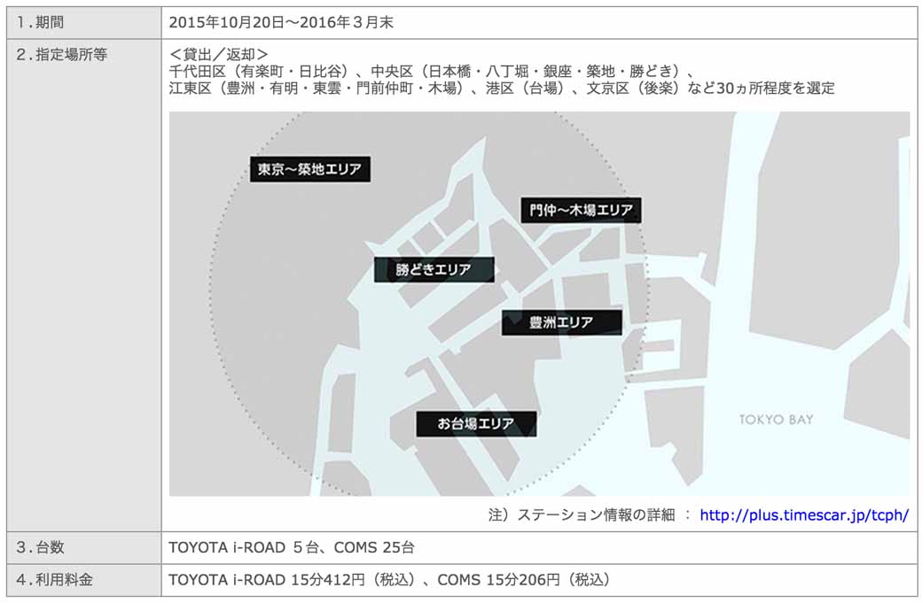 park-24-and-toyota-of-the-ultra-small-mobility-in-tokyo-abandoned-type-sharing-start20150929-3