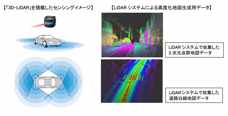 pioneer-to-start-an-in-vehicle-demonstration-experiment-with-automatic-operation-and-advanced-driver-assistance-for-high-performance-sensor-development20150903-2