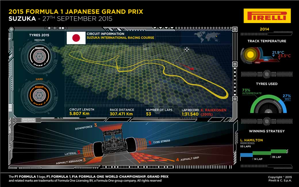 pirelli-f1nipponguranpuri-suzuka-preview20150923-1