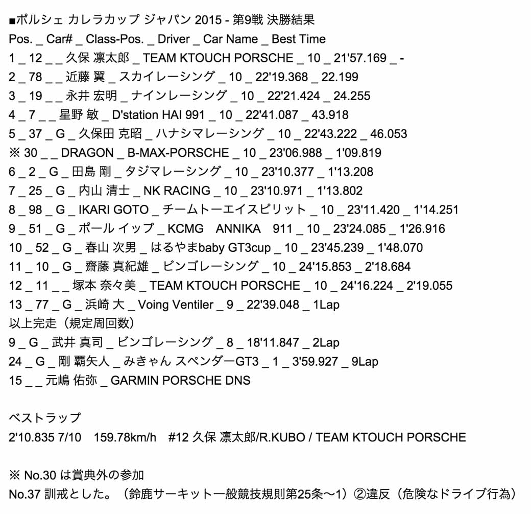porsche-carrera-cup-japan-2015-round-9-suzuka-the-final-report20150902-1