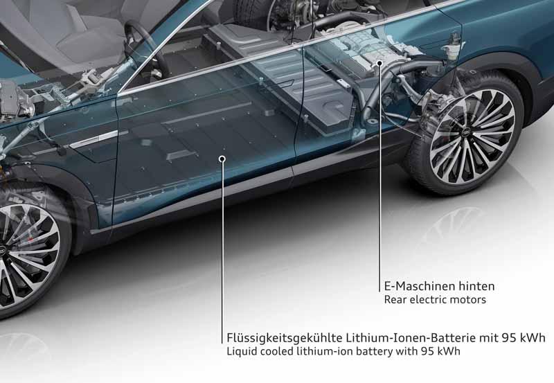 to-audi-audi-e-tron-quattro-concept-announcement-cruising-500km-than-maximum-speed-210km20150915-8