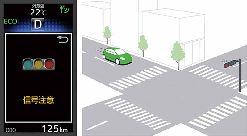 toyota-worlds-first-to-the-new-car-adopts-the-driving-support-system-of-its-dedicated-frequency-utilization20150930-3