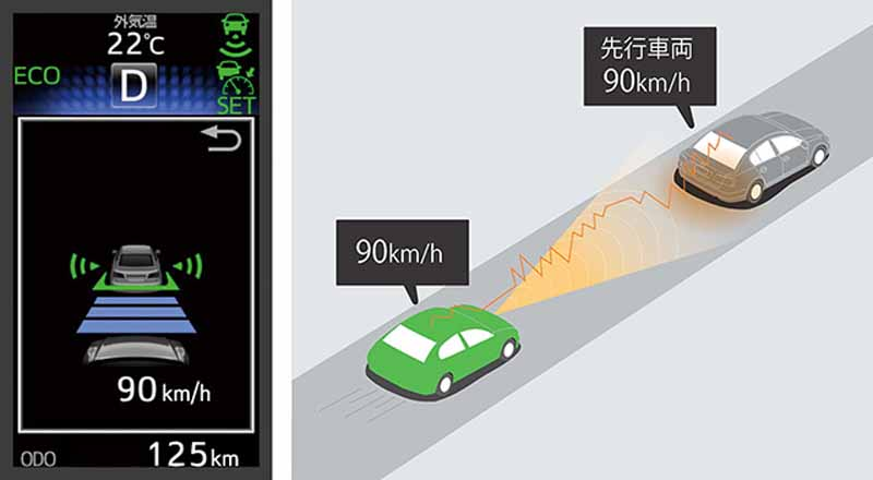 toyota-worlds-first-to-the-new-car-adopts-the-driving-support-system-of-its-dedicated-frequency-utilization20150930-5