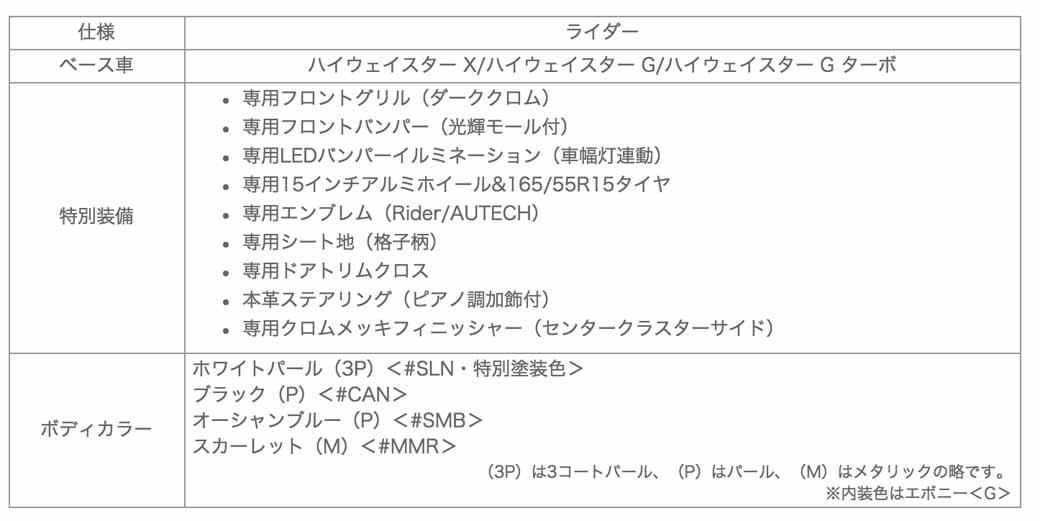 autech-japan-new-product-bolero-announcement-the-revamped-custom-cars-days20151022-7