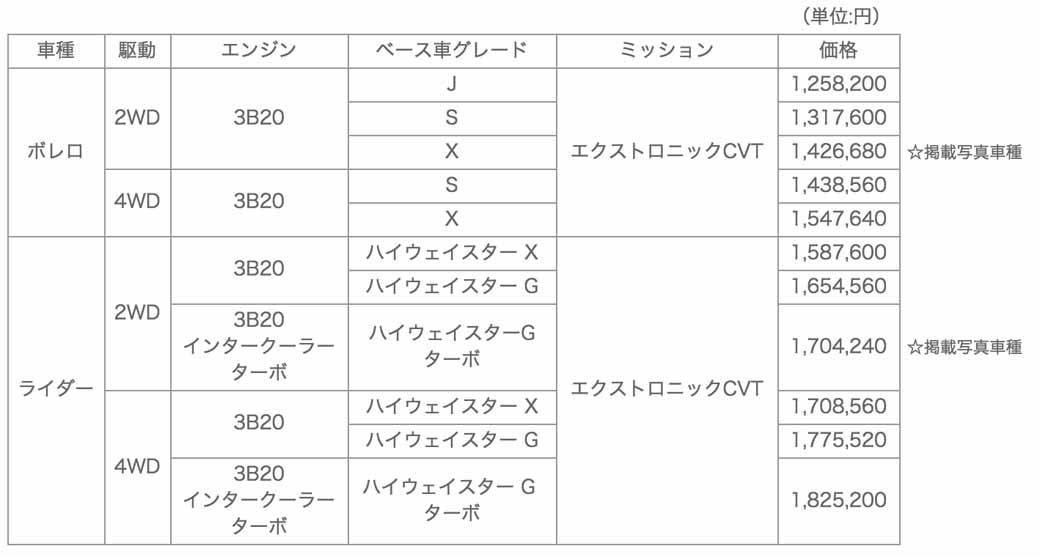 autech-japan-new-product-bolero-announcement-the-revamped-custom-cars-days20151022-8