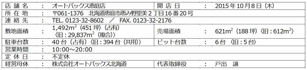 autobacs-eniwa-store-hokkaido-eniwa-transfer-open20151008-3