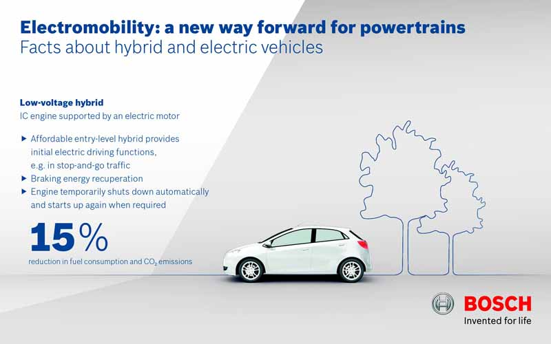 bosch-compact-car-to-the-hv-realized-in-the-48v-system20151010-7