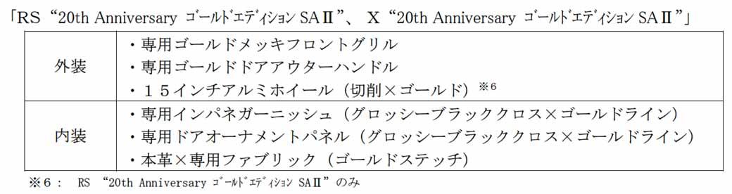 daihatsu-move-custom-miraisu-anniversary-specification-car-launch-of-the-hijet-track20151027-11