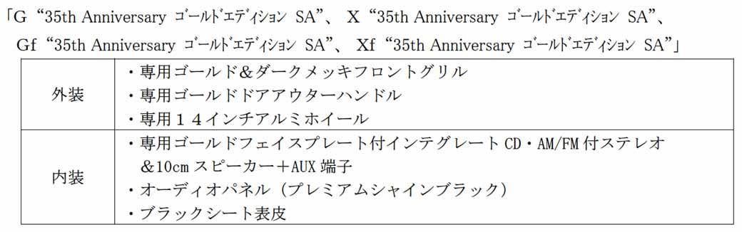 daihatsu-move-custom-miraisu-anniversary-specification-car-launch-of-the-hijet-track20151027-12