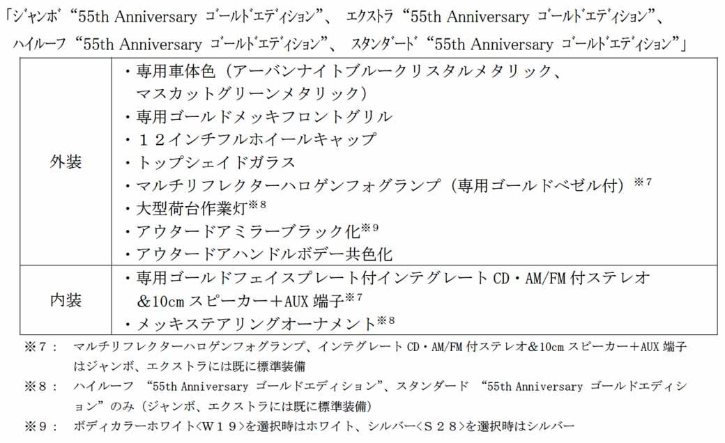 daihatsu-move-custom-miraisu-anniversary-specification-car-launch-of-the-hijet-track20151027-13
