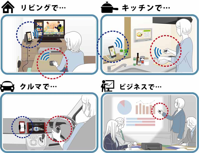 denso-and-develop-applications-that-assist-the-smartphone-use-by-remote-control20151004-1